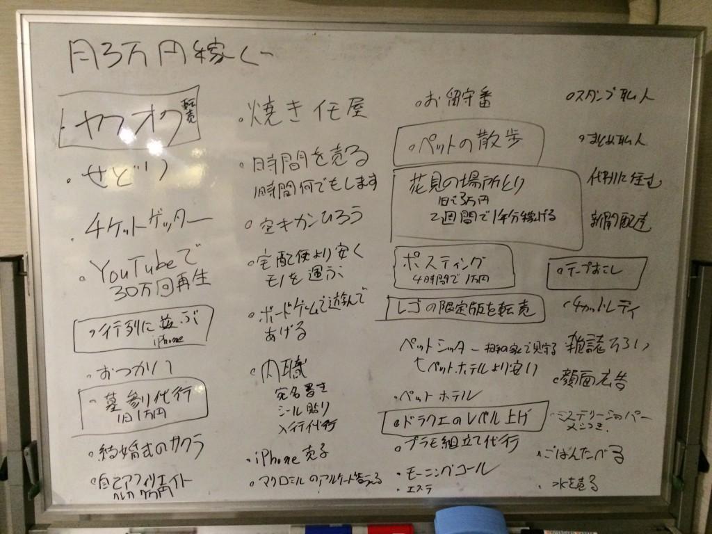 月3万円生活のアイデア出し