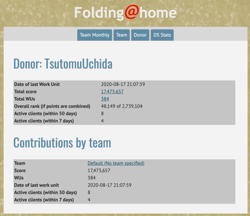 Folding @ homeでついに5万位切り!